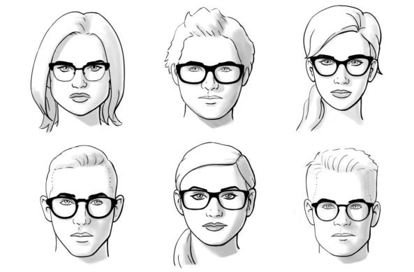 Choisir ses lunettes suivant la forme de son visage, forme