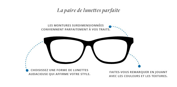 la paire de lunettes parfaite pour chaque type de visage. trouvez la monture à votre style